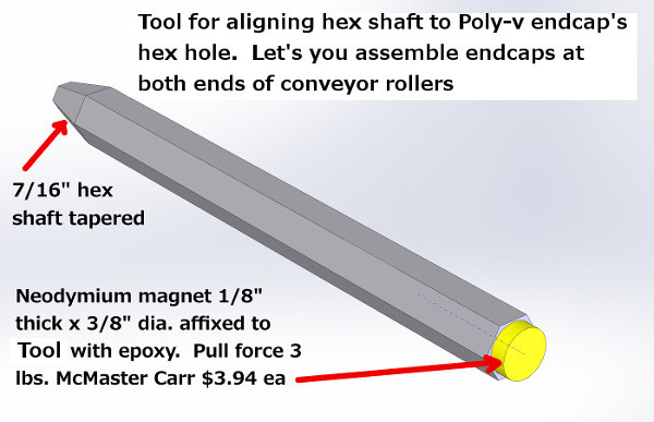 Poly-v and Poly-O endcap assembly tool for endcaps at both ends of conveyor rollers