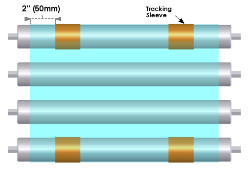 Orange tracking sleeves on wide flat belt conveyor