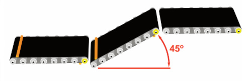 Flat belts with orange cleats move boxes on inclines/declines of up to 45 degrees degrees